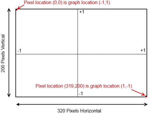 graphextremes